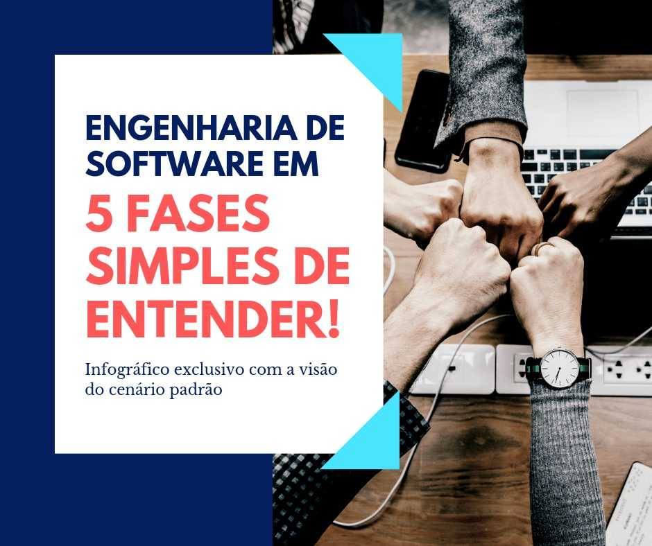 Photo of Como funciona o desenvolvimento de software